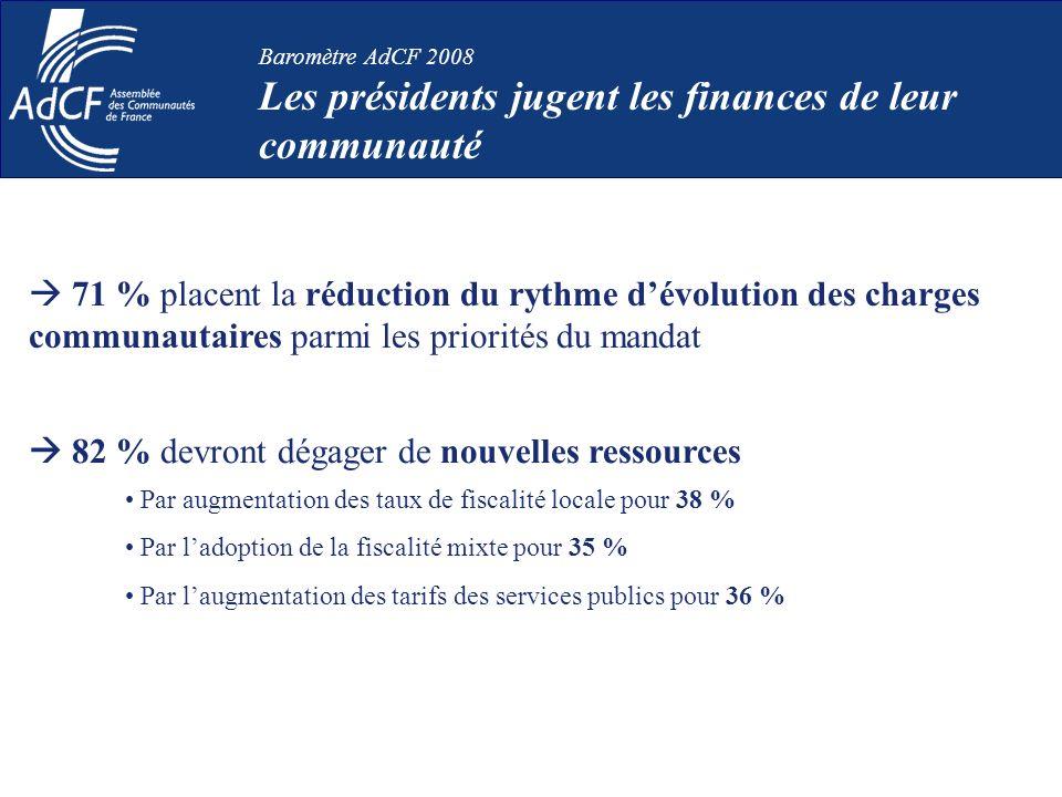 71 % placent la réduction du rythme dévolution des charges communautaires parmi les priorités du mandat 82 % devront dégager de nouvelles ressources P