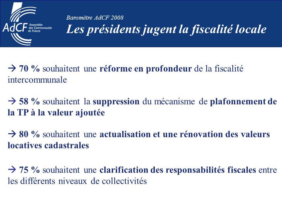 70 % souhaitent une réforme en profondeur de la fiscalité intercommunale 80 % souhaitent une actualisation et une rénovation des valeurs locatives cad