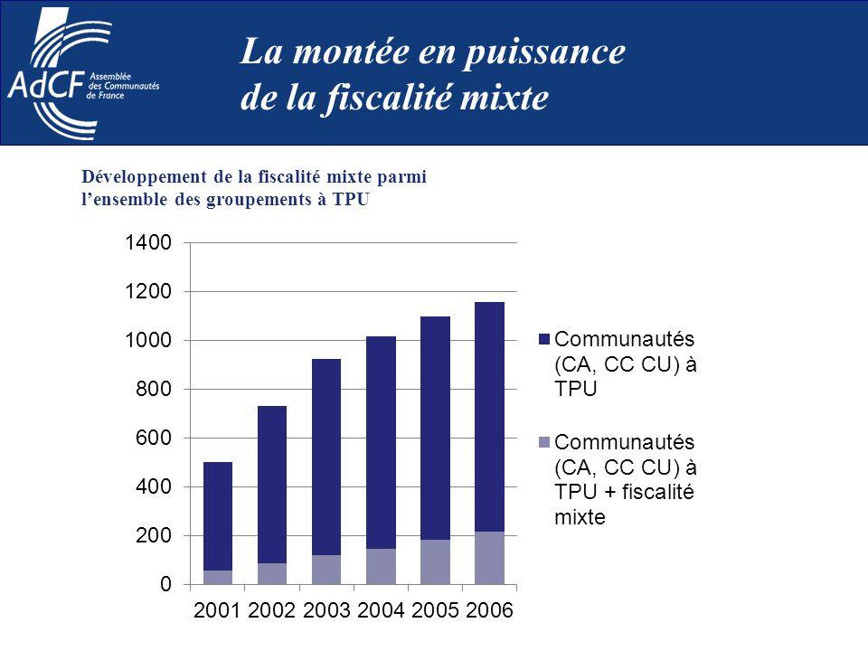 Développement de la fiscalité mixte parmi lensemble des groupements à TPU La montée en puissance de la fiscalité mixte