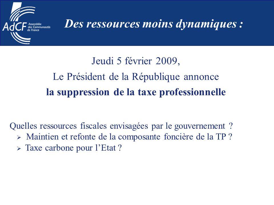 Jeudi 5 février 2009, Le Président de la République annonce la suppression de la taxe professionnelle Des ressources moins dynamiques : Quelles ressou