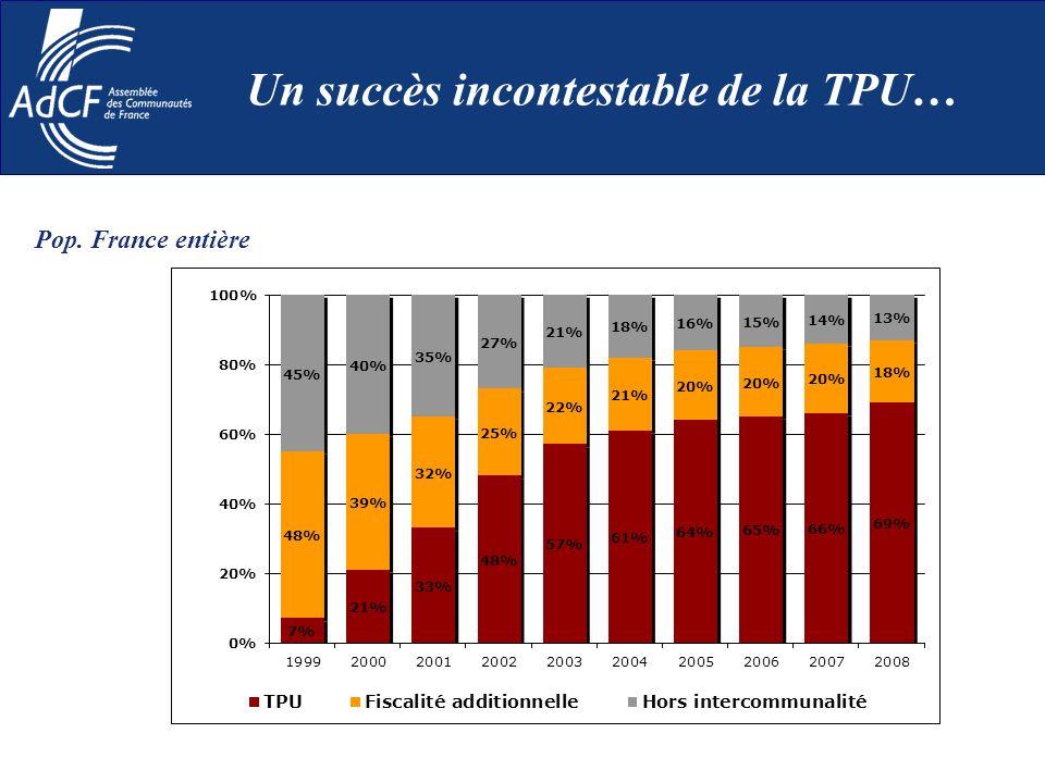 Pop. France entière Un succès incontestable de la TPU…