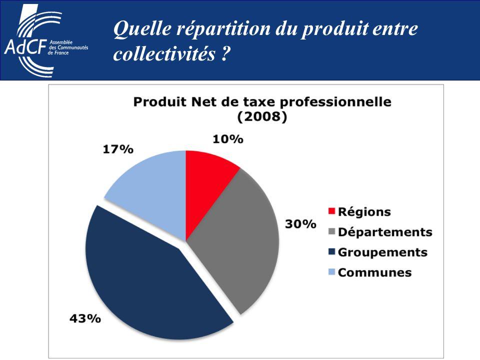 Quelle répartition du produit entre collectivités ?
