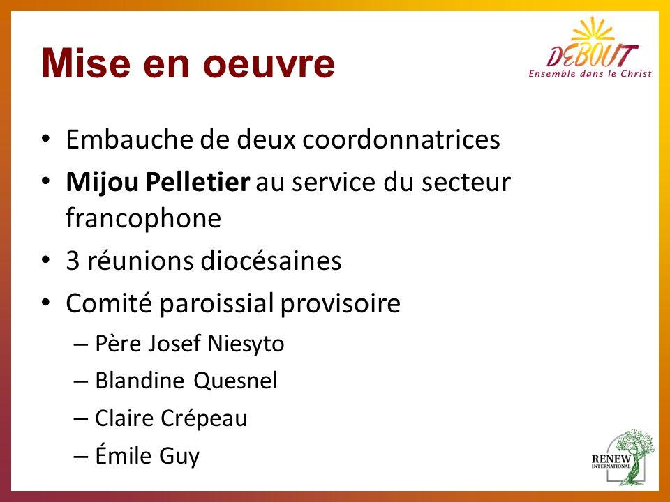 Mise en oeuvre Embauche de deux coordonnatrices Mijou Pelletier au service du secteur francophone 3 réunions diocésaines Comité paroissial provisoire