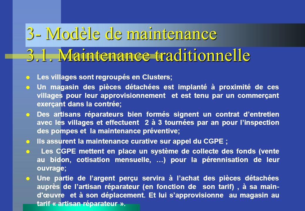 3- Modèle de maintenance 3.1. Maintenance traditionnelle Les villages sont regroupés en Clusters; Un magasin des pièces détachées est implanté à proxi