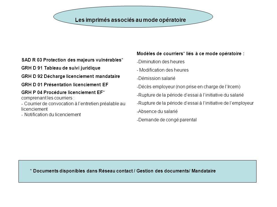 Les imprimés associés au mode opératoire SAD R 03 Protection des majeurs vulnérables* GRH D 91 Tableau de suivi juridique GRH D 92 Décharge licencieme