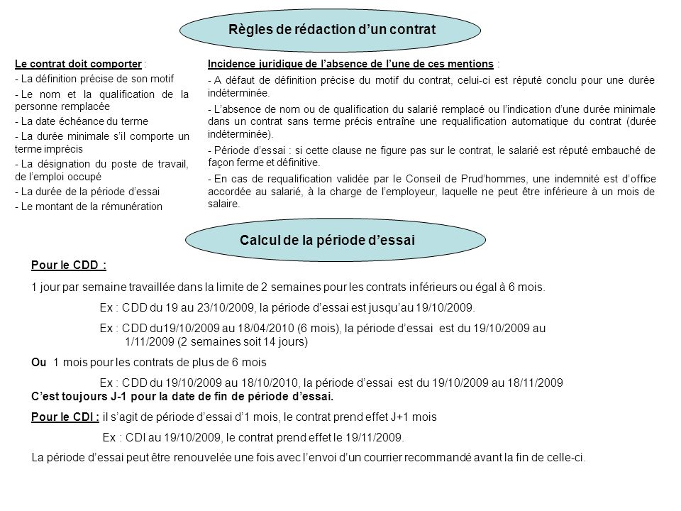 Règles de rédaction dun contrat Le contrat doit comporter : - La définition précise de son motif - Le nom et la qualification de la personne remplacée