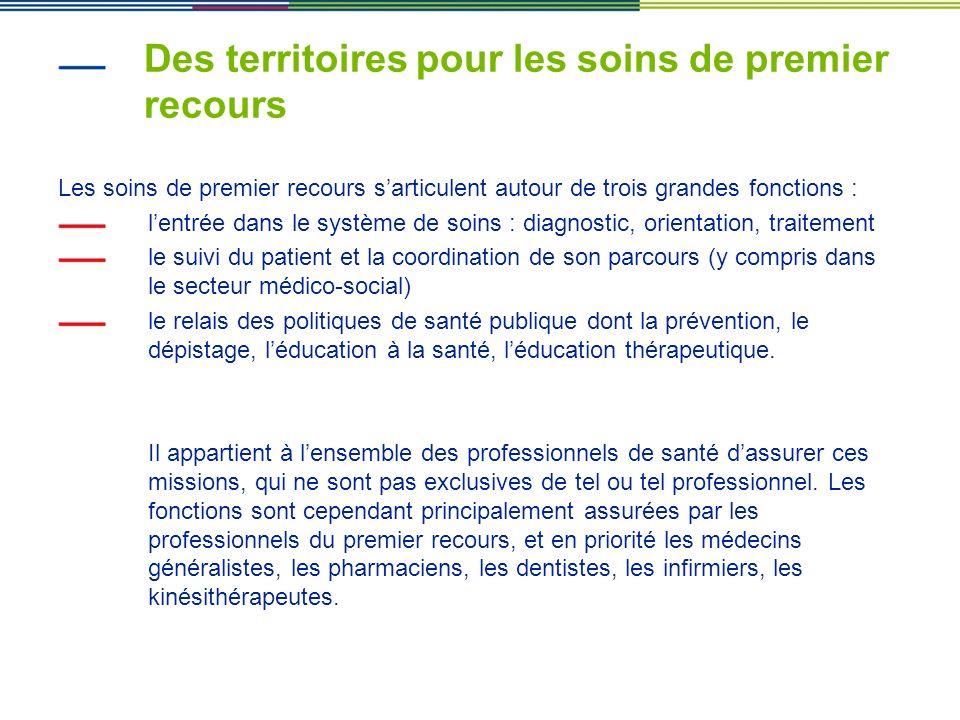 Des territoires pour les soins de premier recours Pour lambulatoire, seuls les territoires de PDS et le zonage des aides à linstallation ont une valeur juridique.