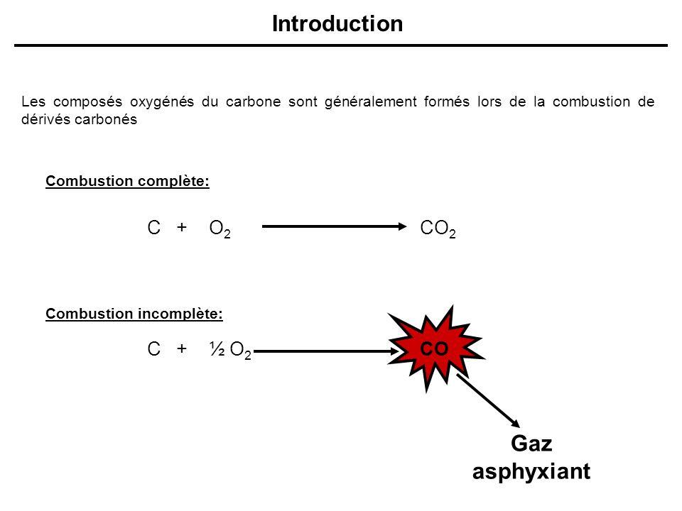 Gaz asphyxiant Introduction Les composés oxygénés du carbone sont généralement formés lors de la combustion de dérivés carbonés Combustion complète: C