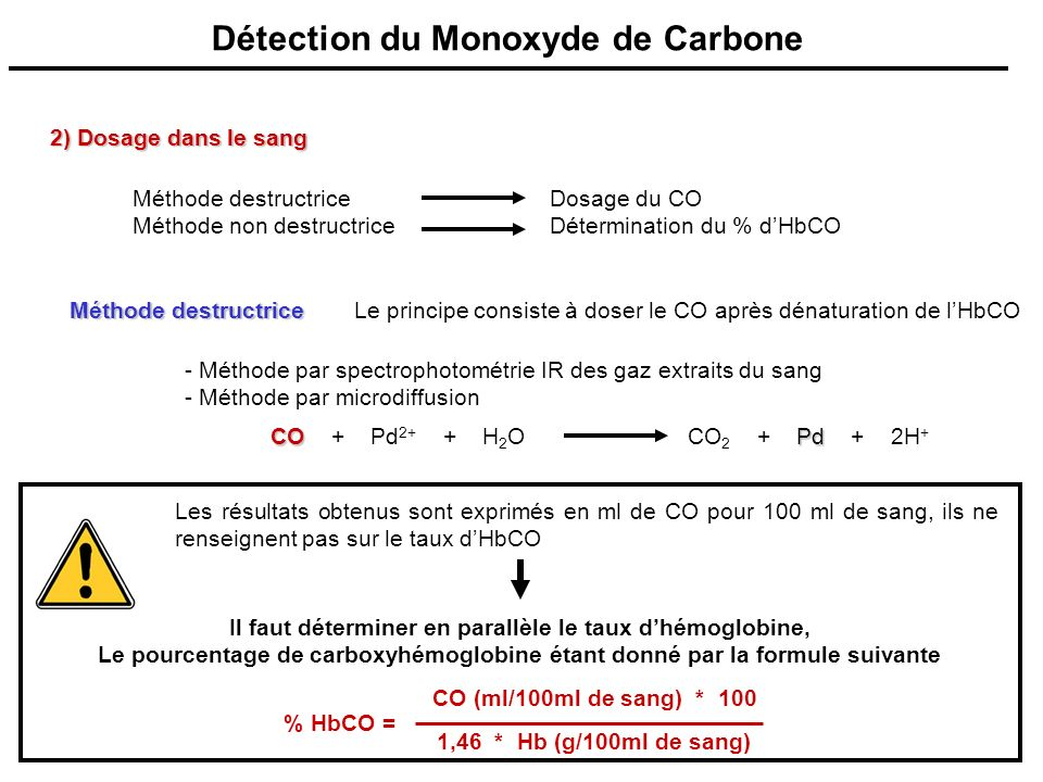 2) Dosage dans le sang Méthode destructriceDosage du CO Méthode non destructriceDétermination du % dHbCO Méthode destructrice - Méthode par spectropho