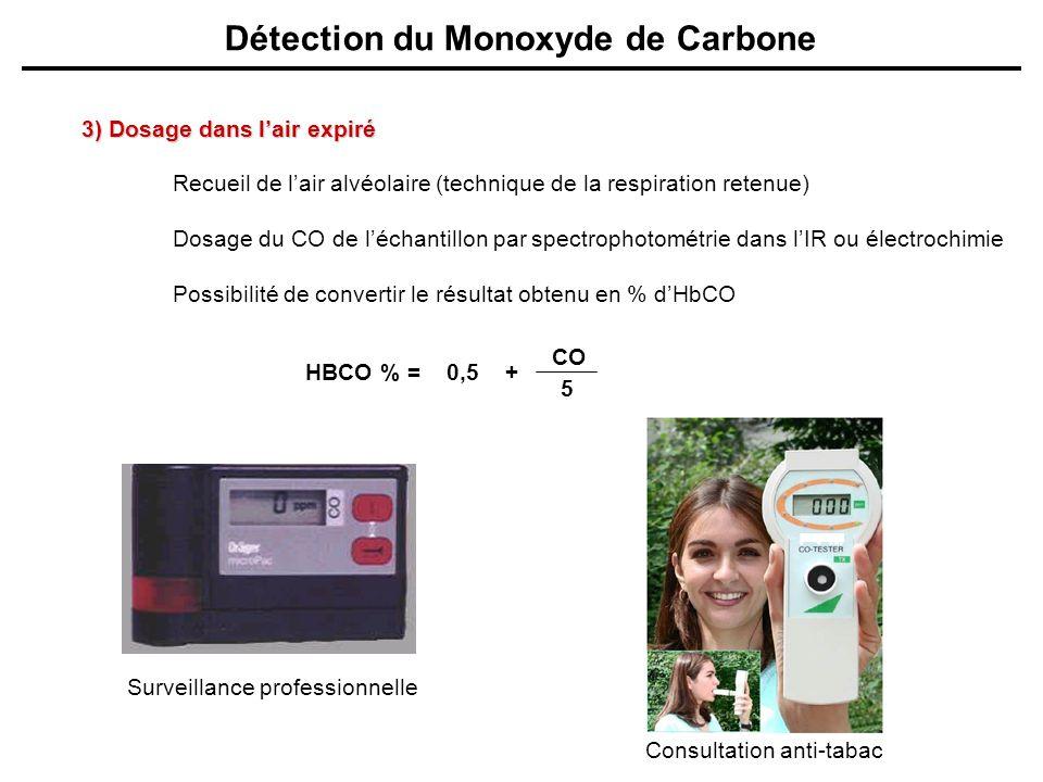 3) Dosage dans lair expiré Recueil de lair alvéolaire (technique de la respiration retenue) Dosage du CO de léchantillon par spectrophotométrie dans l