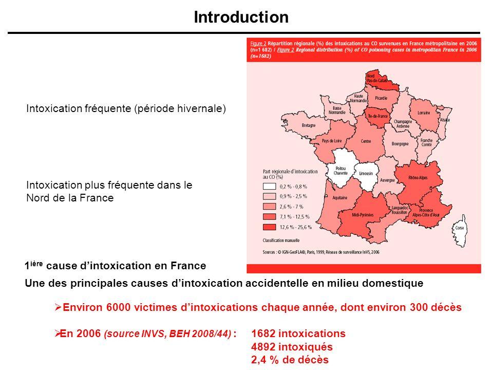 Introduction Intoxication fréquente (période hivernale) Intoxication plus fréquente dans le Nord de la France Environ 6000 victimes dintoxications cha