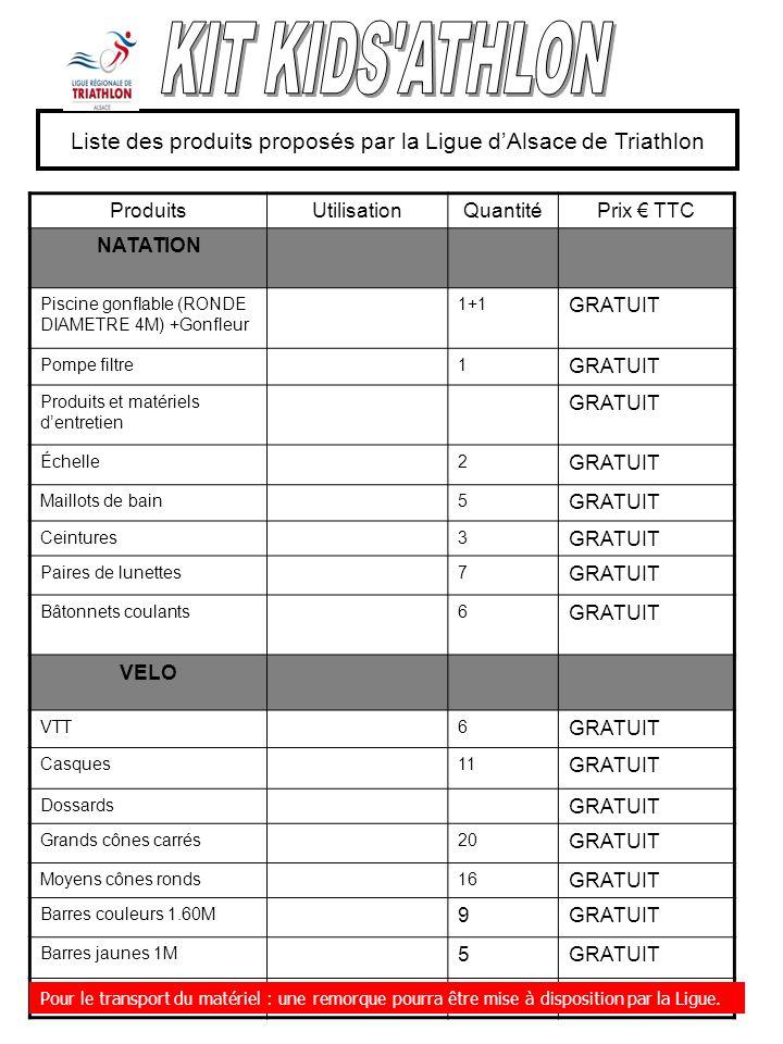 ProduitsUtilisationQuantitéPrix TTC NATATION Piscine gonflable (RONDE DIAMETRE 4M) +Gonfleur 1+1 GRATUIT Pompe filtre1 GRATUIT Produits et matériels d