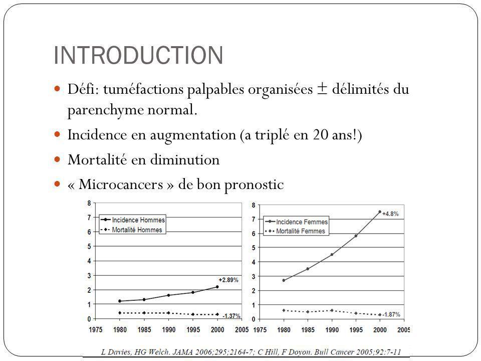 INTRODUCTION Défi: tuméfactions palpables organisées ± délimités du parenchyme normal. Incidence en augmentation (a triplé en 20 ans!) Mortalité en di