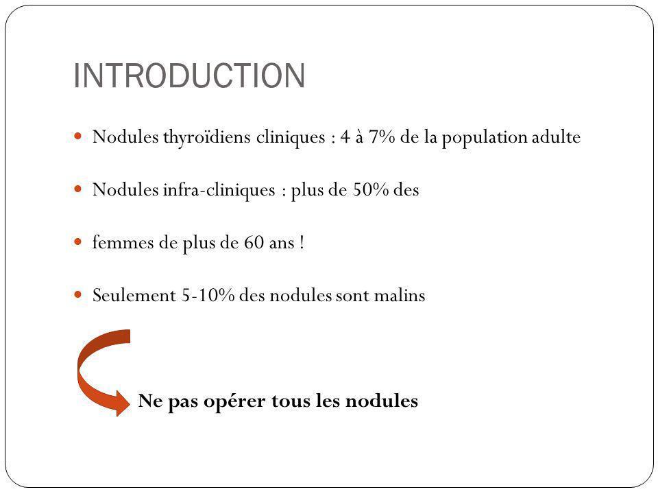 INTRODUCTION Nodules thyroïdiens cliniques : 4 à 7% de la population adulte Nodules infra-cliniques : plus de 50% des femmes de plus de 60 ans ! Seule