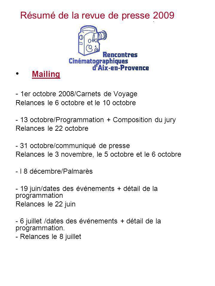 Mailing - 1er octobre 2008/Carnets de Voyage Relances le 6 octobre et le 10 octobre - 13 octobre/Programmation + Composition du jury Relances le 22 oc