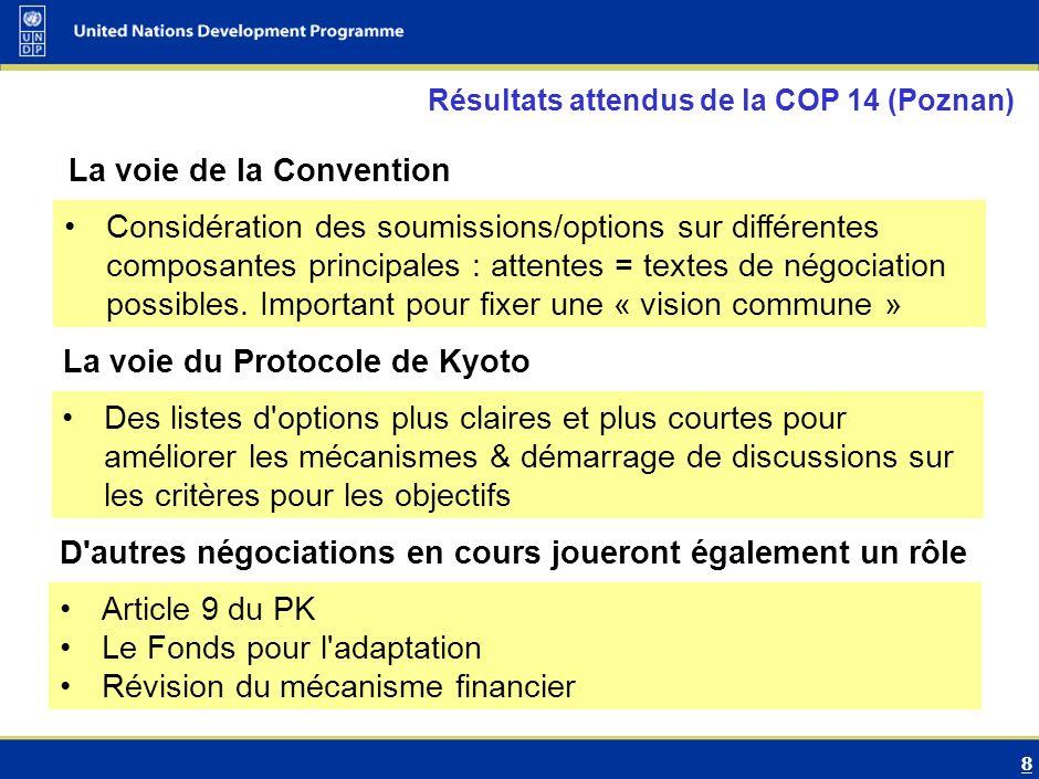 8 Résultats attendus de la COP 14 (Poznan) La voie de la Convention Considération des soumissions/options sur différentes composantes principales : attentes = textes de négociation possibles.