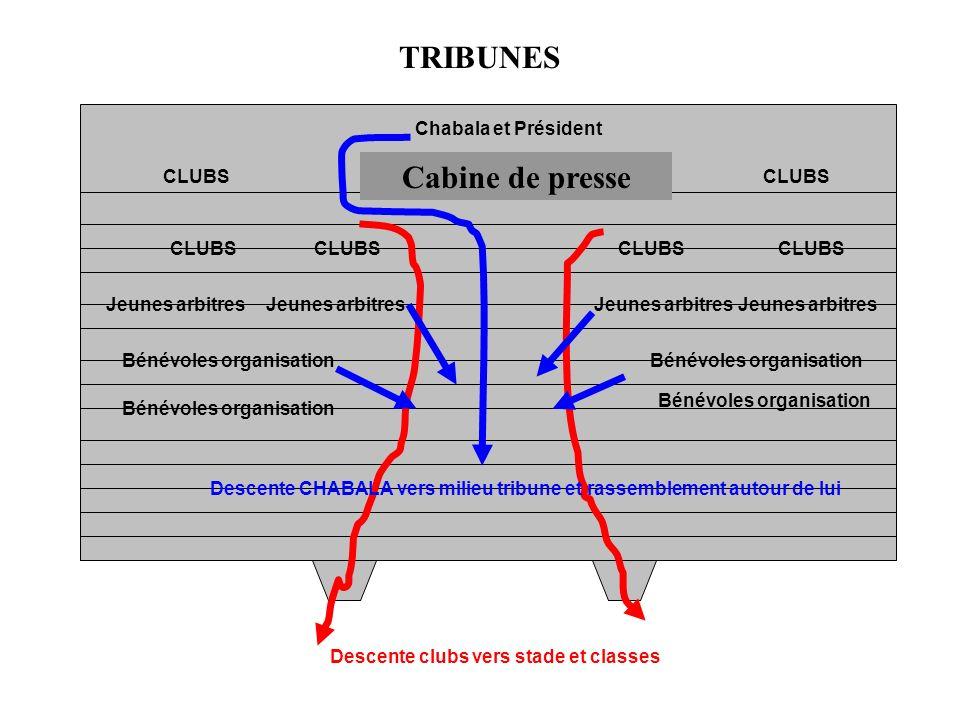 TRIBUNES Chabala et Président Cabine de presse CLUBS Jeunes arbitres Bénévoles organisation Descente clubs vers stade et classes Descente CHABALA vers