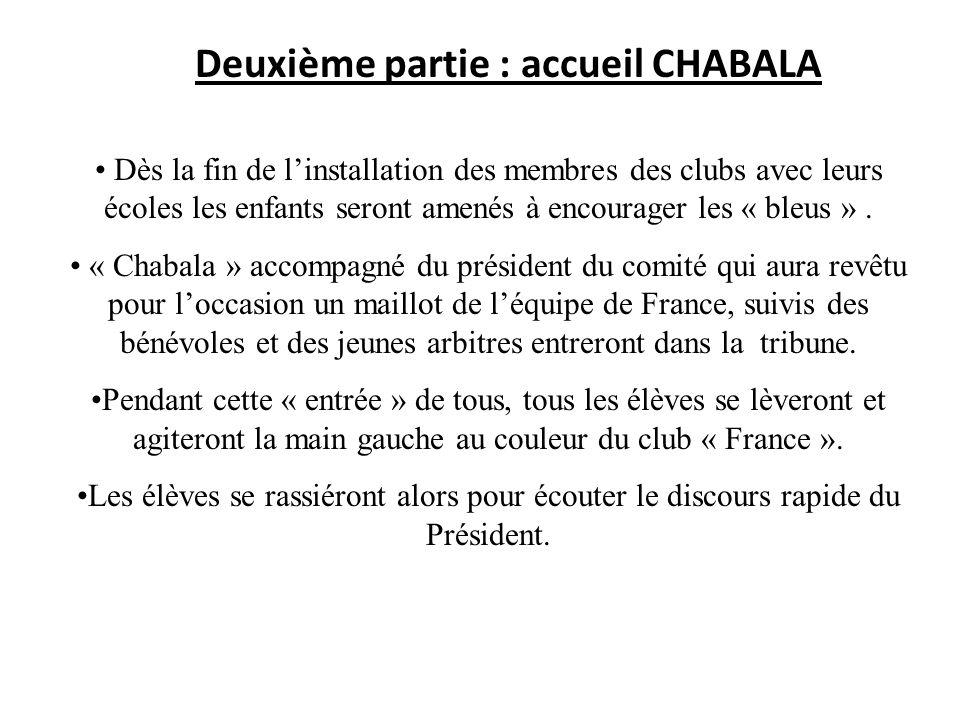 Deuxième partie : accueil CHABALA Dès la fin de linstallation des membres des clubs avec leurs écoles les enfants seront amenés à encourager les « ble