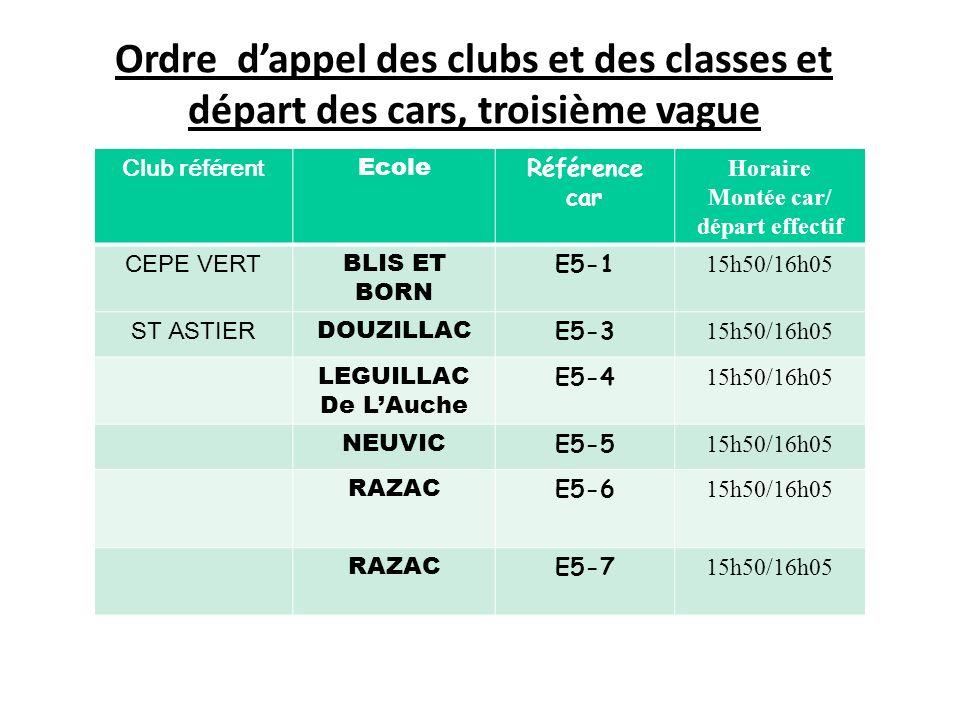 Ordre dappel des clubs et des classes et départ des cars, troisième vague Club référent Ecole Référence car Horaire Montée car/ départ effectif CEPE V