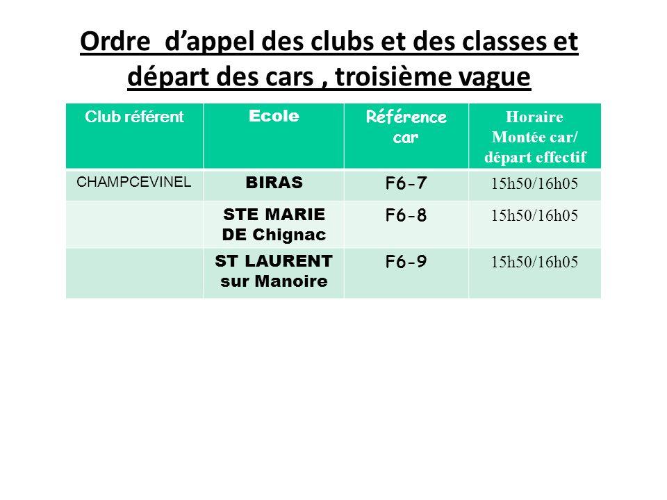 Ordre dappel des clubs et des classes et départ des cars, troisième vague Club référent Ecole Référence car Horaire Montée car/ départ effectif CHAMPC