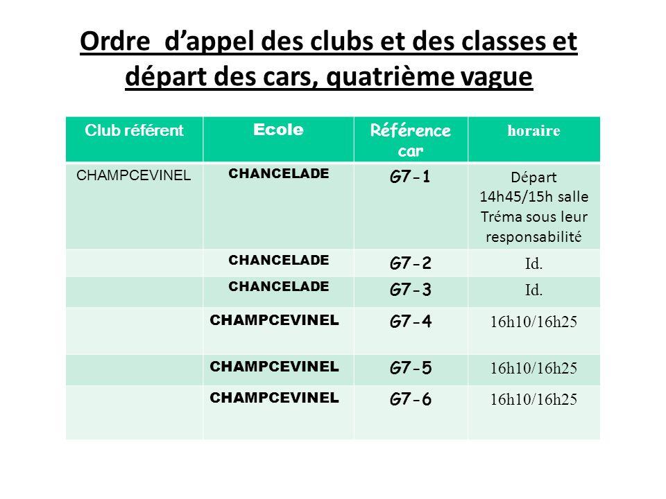 Ordre dappel des clubs et des classes et départ des cars, quatrième vague Club référent Ecole Référence car horaire CHAMPCEVINEL CHANCELADE G7-1 D é p