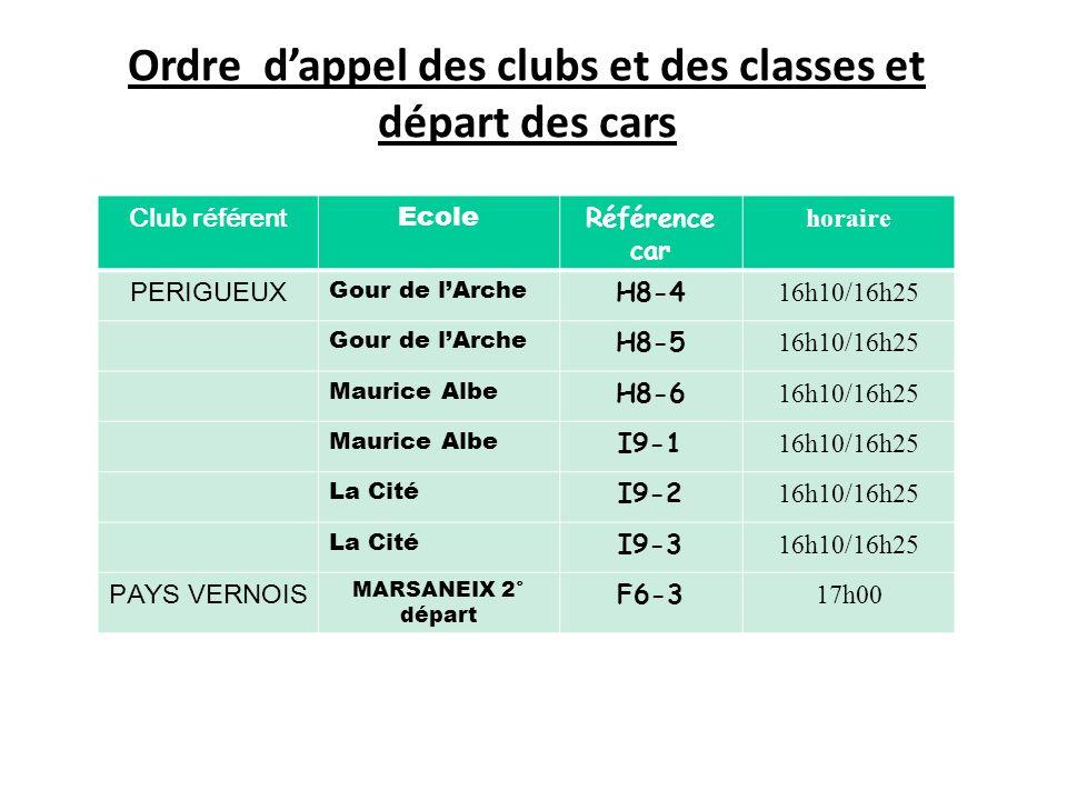 Ordre dappel des clubs et des classes et départ des cars Club référent Ecole Référence car horaire PERIGUEUX Gour de lArche H8-4 16h10/16h25 Gour de l