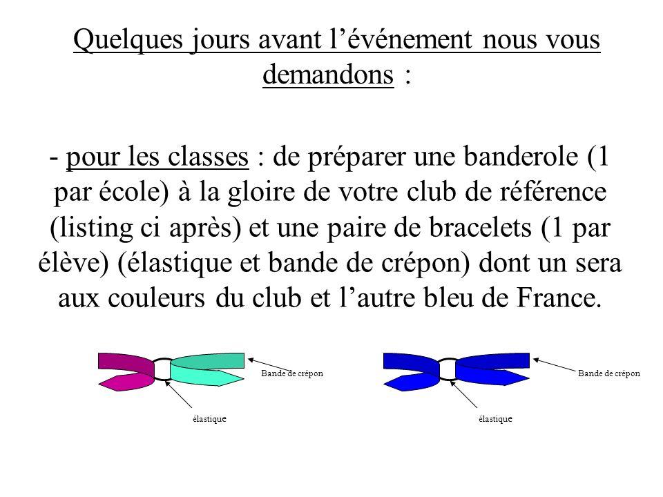 Quelques jours avant lévénement nous vous demandons : - pour les Clubs : de préparer un panneau à vos couleurs composé dun maillot et dune plaque nominative.