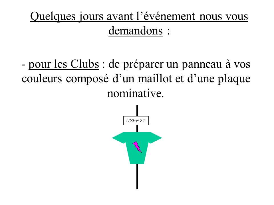 Quelques jours avant lévénement nous vous demandons : - pour les Clubs : de préparer un panneau à vos couleurs composé dun maillot et dune plaque nomi