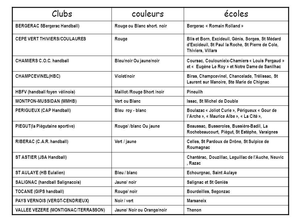 Clubscouleursécoles BERGERAC 5Bergerac Handball)Rouge ou Blanc short. noirBergerac « Romain Rolland » CEPE VERT THIVIERS/COULAURESRouge Blis et Born,
