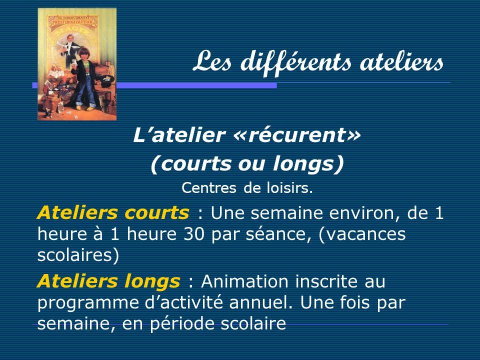 Les différents ateliers Latelier «récurent» (courts ou longs) Centres de loisirs. Ateliers courts : Une semaine environ, de 1 heure à 1 heure 30 par s