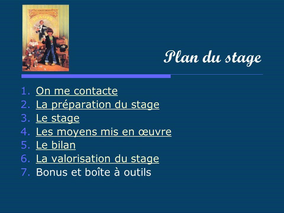 1.On me contacteOn me contacte 2.La préparation du stageLa préparation du stage 3.Le stageLe stage 4.Les moyens mis en œuvreLes moyens mis en œuvre 5.