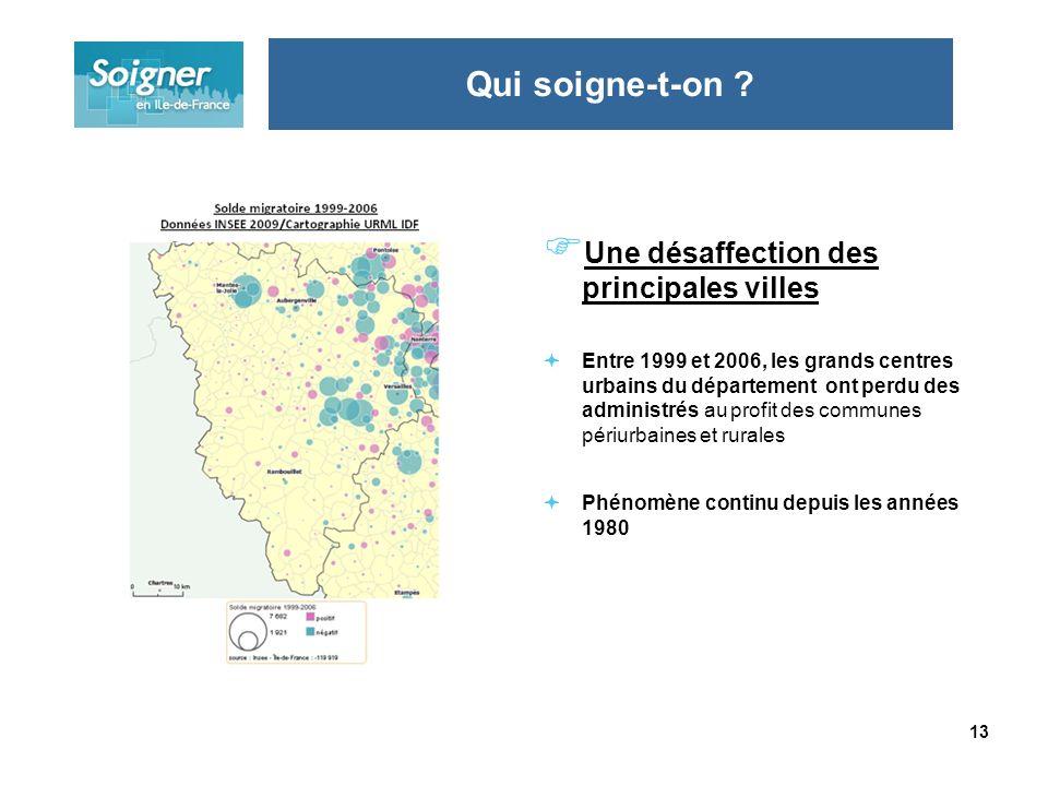 13 Une désaffection des principales villes Entre 1999 et 2006, les grands centres urbains du département ont perdu des administrés au profit des communes périurbaines et rurales Phénomène continu depuis les années 1980 Qui soigne-t-on