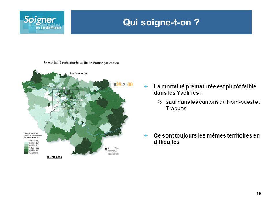 16 La mortalité prématurée est plutôt faible dans les Yvelines : sauf dans les cantons du Nord-ouest et Trappes Ce sont toujours les mêmes territoires en difficultés Qui soigne-t-on