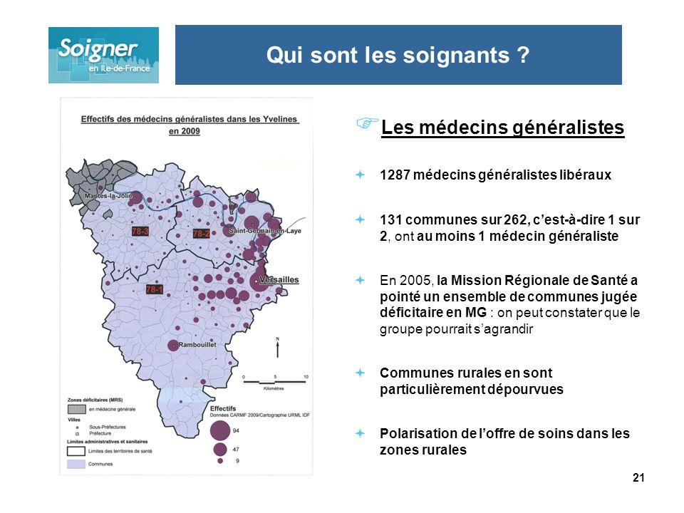 21 Les médecins généralistes 1287 médecins généralistes libéraux 131 communes sur 262, cest-à-dire 1 sur 2, ont au moins 1 médecin généraliste En 2005