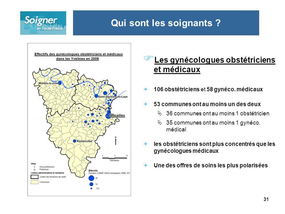 31 Les gynécologues obstétriciens et médicaux 106 obstétriciens et 58 gynéco.