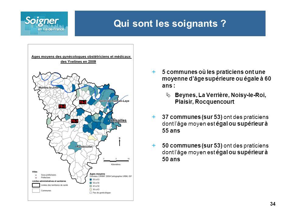34 5 communes où les praticiens ont une moyenne dâge supérieure ou égale à 60 ans : Beynes, La Verrière, Noisy-le-Roi, Plaisir, Rocquencourt 37 commun