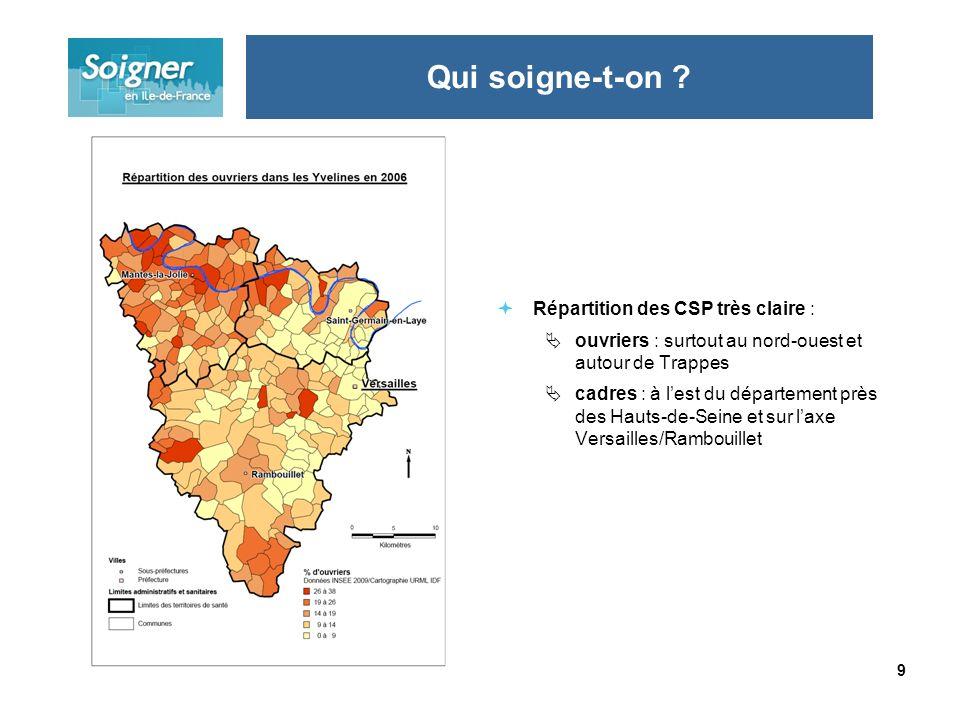 9 Répartition des CSP très claire : ouvriers : surtout au nord-ouest et autour de Trappes cadres : à lest du département près des Hauts-de-Seine et su