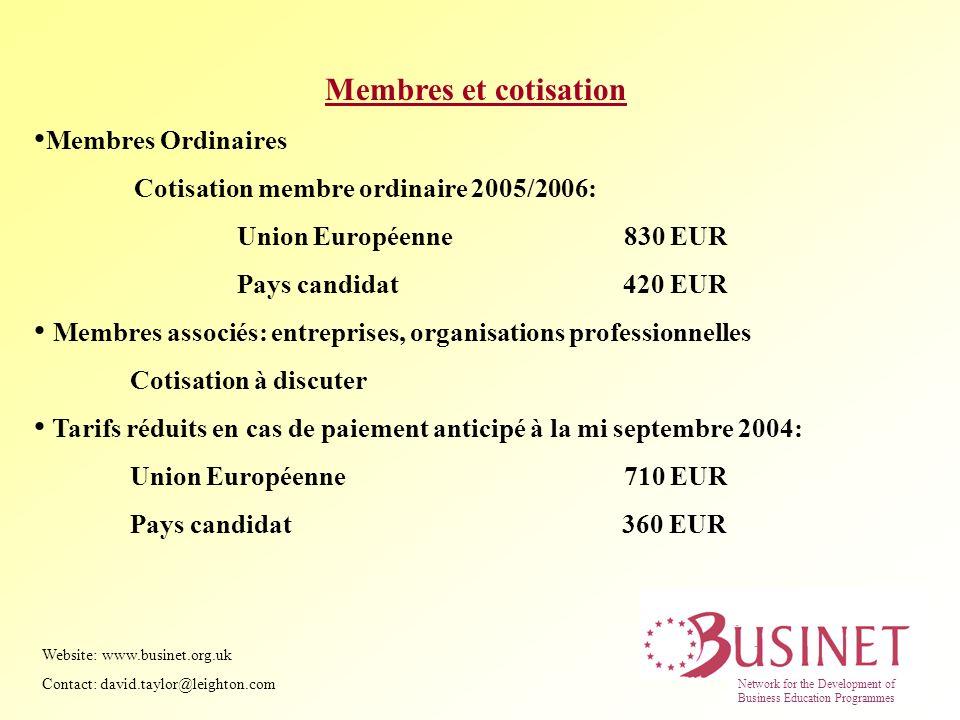 Membres et cotisation Membres Ordinaires Cotisation membre ordinaire 2005/2006: Union Européenne 830 EUR Pays candidat 420 EUR Membres associés: entre