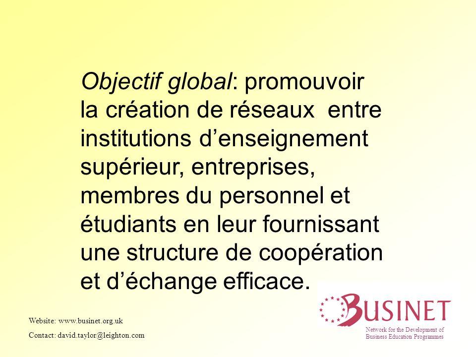 Objectif global: promouvoir la création de réseaux entre institutions denseignement supérieur, entreprises, membres du personnel et étudiants en leur fournissant une structure de coopération et déchange efficace.