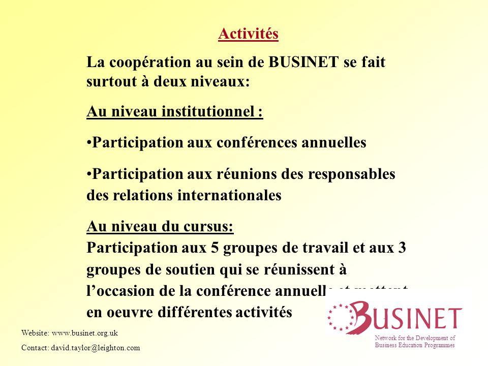 Activités La coopération au sein de BUSINET se fait surtout à deux niveaux: Au niveau institutionnel : Participation aux conférences annuelles Partici