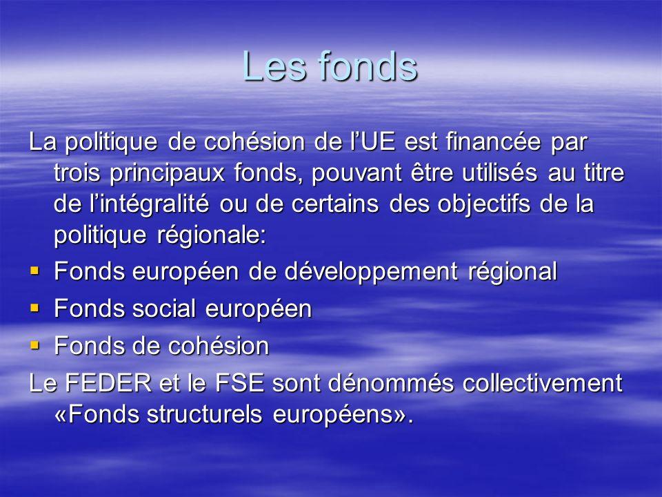 Les fonds La politique de cohésion de lUE est financée par trois principaux fonds, pouvant être utilisés au titre de lintégralité ou de certains des objectifs de la politique régionale: Fonds européen de développement régional Fonds européen de développement régional Fonds social européen Fonds social européen Fonds de cohésion Fonds de cohésion Le FEDER et le FSE sont dénommés collectivement «Fonds structurels européens».