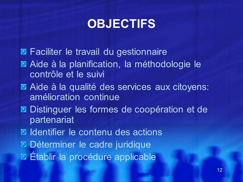 12 OBJECTIFS Faciliter le travail du gestionnaire Aide à la planification, la méthodologie le contrôle et le suivi Aide à la qualité des services aux