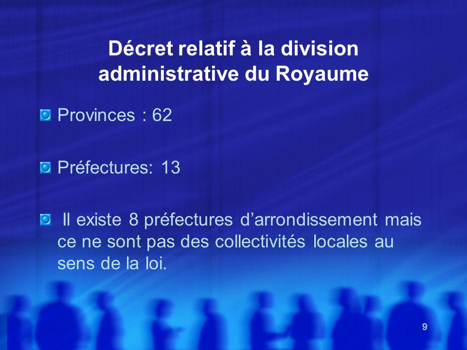 9 Décret relatif à la division administrative du Royaume Provinces : 62 Préfectures: 13 Il existe 8 préfectures darrondissement mais ce ne sont pas de
