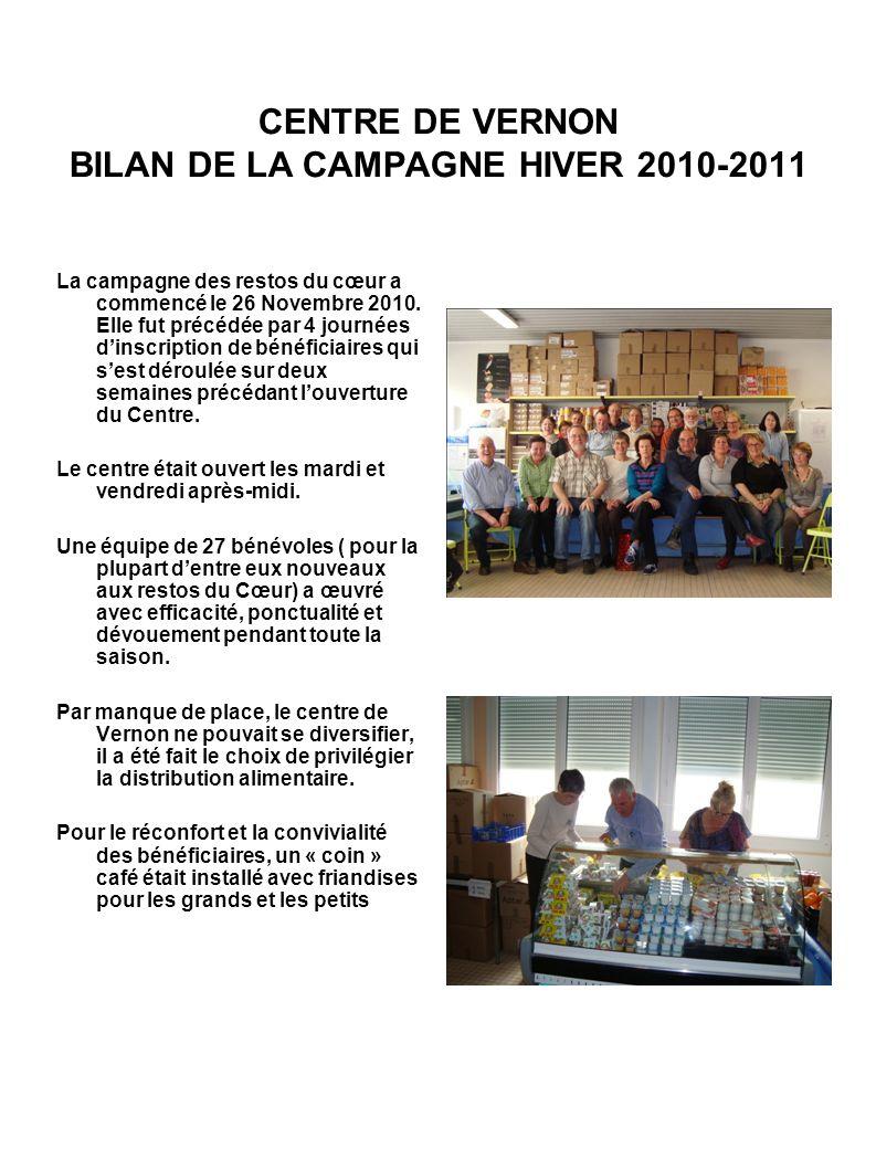 CENTRE DE VERNON BILAN DE LA CAMPAGNE HIVER 2010-2011 La campagne des restos du cœur a commencé le 26 Novembre 2010.