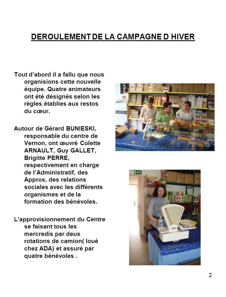 CENTRE DE VERNON SUITE A la dotation hebdomadaire du département, doivent sajouter les produits de la « ramasse » chaque mardi et Vendredi matin, collecte effectuée auprès des grands magasins de VERNON, Centre Leclerc, Carrefour Pacy, LIDL.