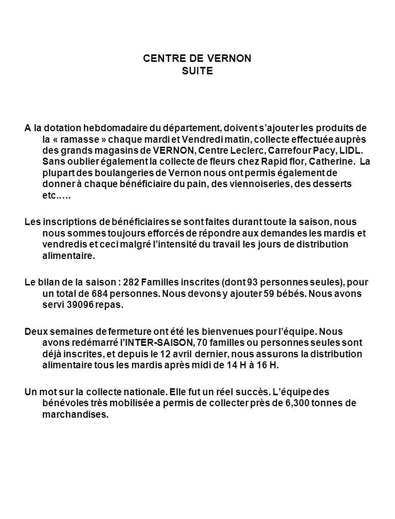 CENTRE DE VERNON SUITE Rappel des quantités collectées: Centre Leclerc …….