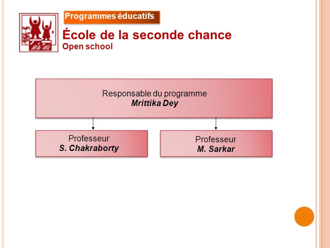 Responsable du programme Mrittika Dey Professeur S. Chakraborty École de la seconde chance Open school Professeur M. Sarkar Programmes éducatifs