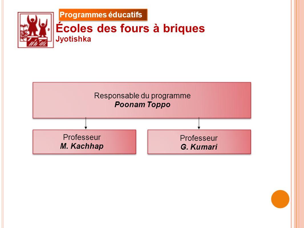 Écoles des fours à briques Jyotishka Responsable du programme Poonam Toppo Professeur M. Kachhap Professeur G. Kumari Programmes éducatifs