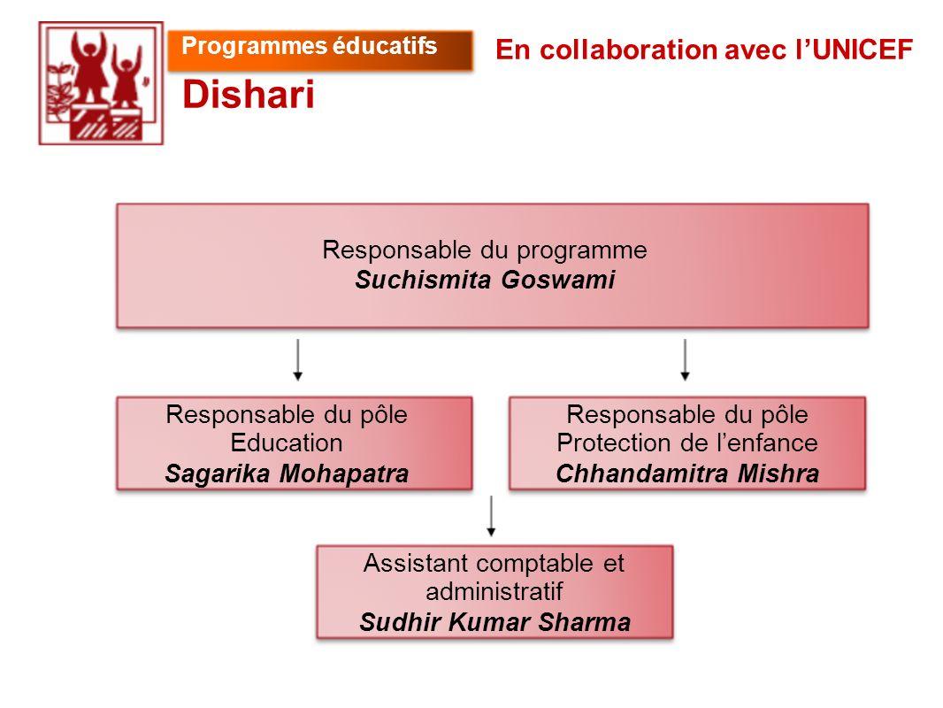 Dishari Responsable du programme Suchismita Goswami Responsable du pôle Education Sagarika Mohapatra Responsable du pôle Protection de lenfance Chhand