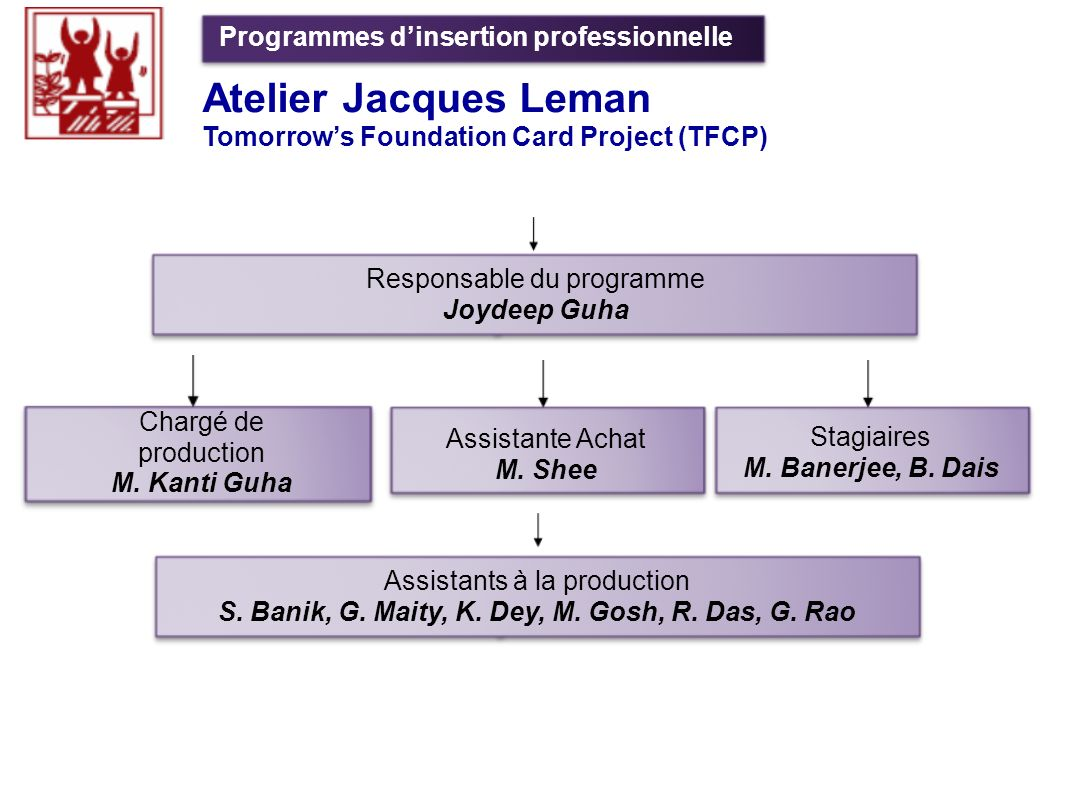Uttaran Kolkata in sertion professionnelle Responsable du programme Joydeep Guha Assistante Achat M. Shee Programmes dinsertion professionnelle Atelie